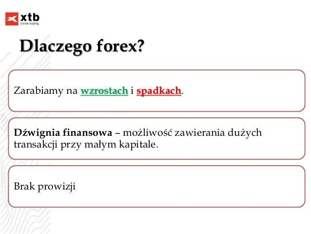 Forex rynek towarowy