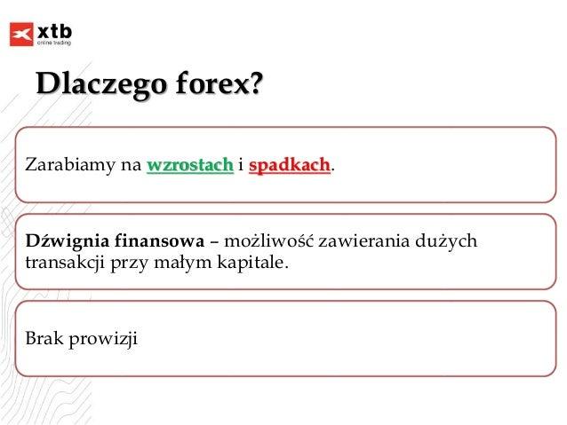 Forex zarabianie na spadkach