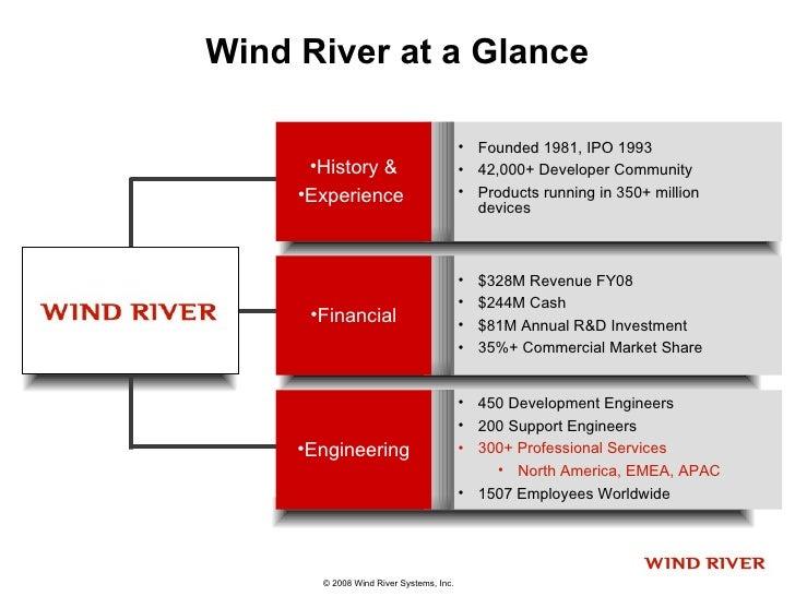 Wind River at a Glance <ul><li>Founded 1981, IPO 1993 </li></ul><ul><li>42,000+ Developer Community </li></ul><ul><li>Prod...