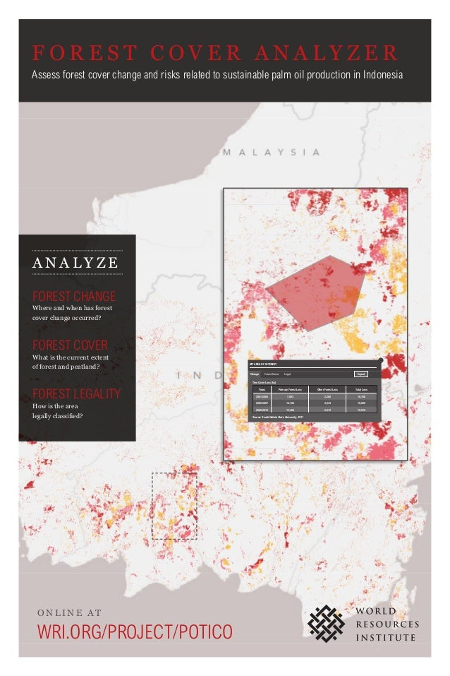 FOREST COVER ANALYZERAssess forest cover change and risks related to sustainable palm oil production in IndonesiaANALYZEFO...