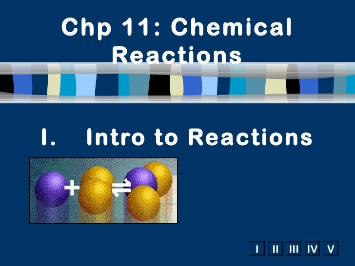 I. Intro to Reactions Chp 11: Chemical Reactions