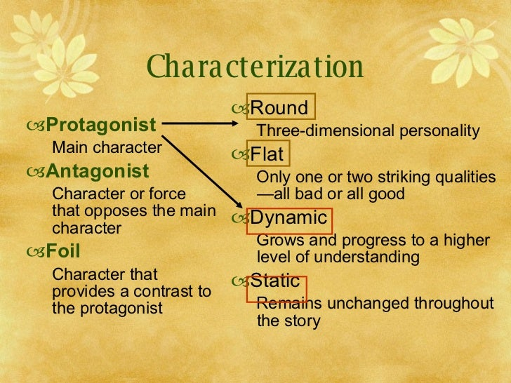 how to start an character analysis essay How to write a literary analysis essay or you might analyze the character flaw of the tragic hero by tracing how it is revealed good literary analysis.