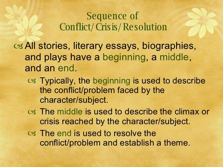 Essay Paper on Conflict Resolution - ProfEssayscom