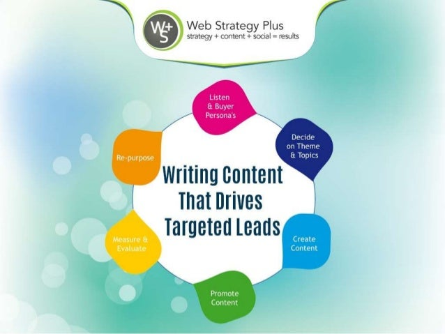 Everything You Need to Know About Writing Content That Drives Targeted Leads