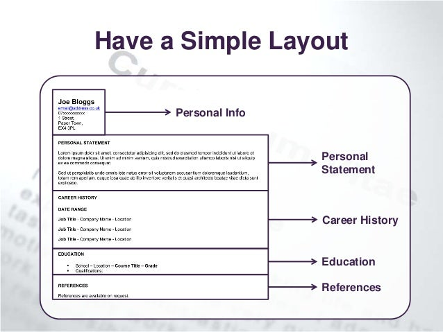 Structure of a personal statement