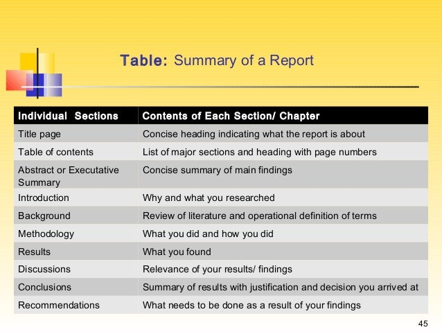 Research report sections