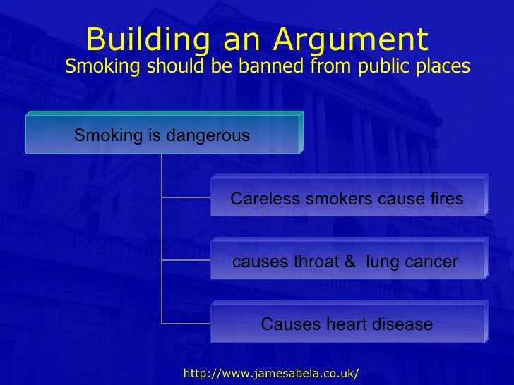 against smoking ban public places essay The case against smoking bans (the abridged-- believe it or not-- version) c stewart and when smoking is suddenly banned in public places the anti-smoking movement is, by nature, political it has to be.