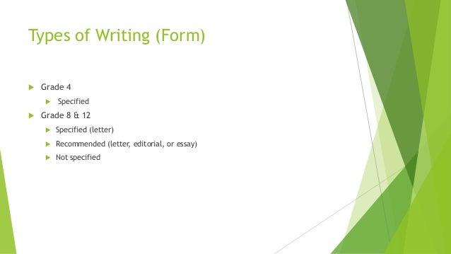 Teaching definition essay