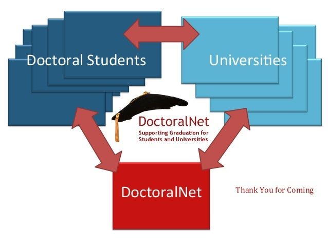 Doctoral	    Doctoral	   Students	    Students	     DoctoralNet	     Universi3es	     Thank	   You	   for	   Coming