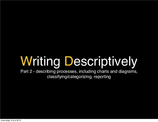 Writing DescriptivelyPart 2 - describing processes, including charts and diagrams,classifying/categorizing, reportingwoens...