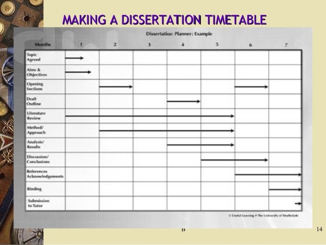 dissertation timetables In working with dissertations students, i like to see three products along the way  to the the dissertation timetable supervision fundraising / costs of fieldwork.