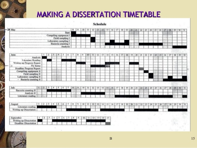 Dissertation Timetable Proposal Drugerreport732 Web Fc2 Com