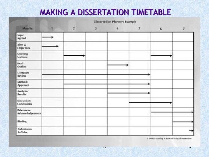 essay planner timeline