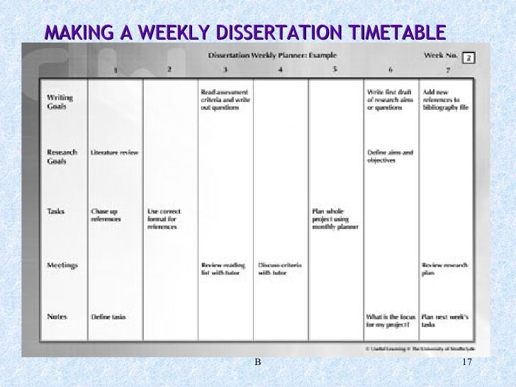 research timetable for a dissertation Useful suggestions on creating a timetable for research proposal evaluate to make a timeline for research proposal with proper planning and projection.