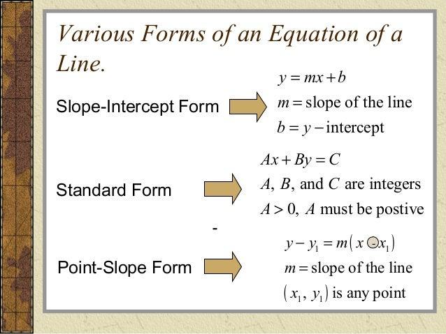Mrs. Jean's Algebra I