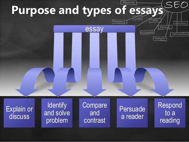 types of academic essays