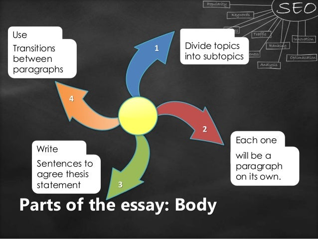 essay templates for ielts