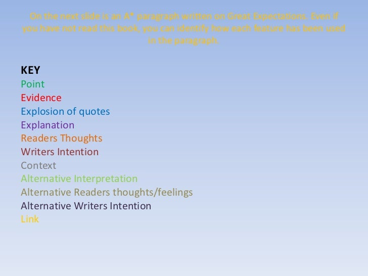 techniques of writing a good essay Write the essay conclusion summarise the main ideas demonstrate how you have proven your thesis finish with an interesting or thought-provoking, but relevant, comment edit the draft check for spelling, punctuation and grammar delete any sections that are not particularly relevant change vocabulary to improve expression.