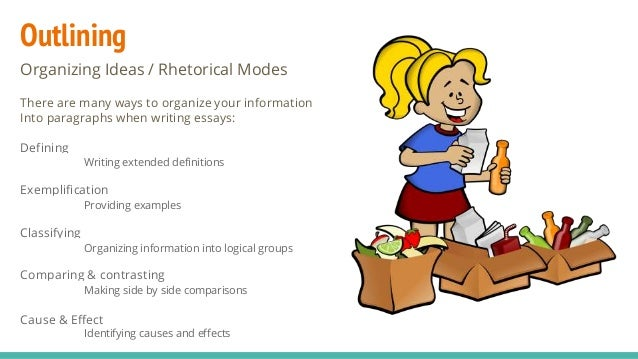 does prewriting affect essay Changes the most and how does that affect the outcome of it will show in your essay persuasive essay prewriting for romeo persuasive essay prompts for romeo.