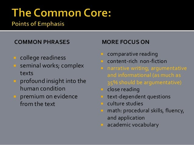 Common Core State Standards -Writing