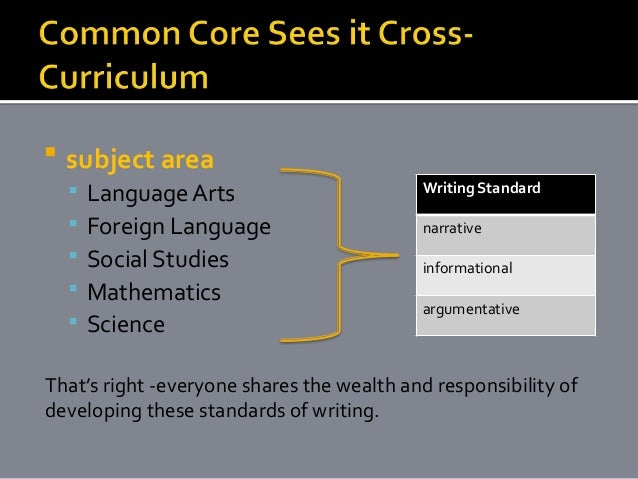 common core standards writing