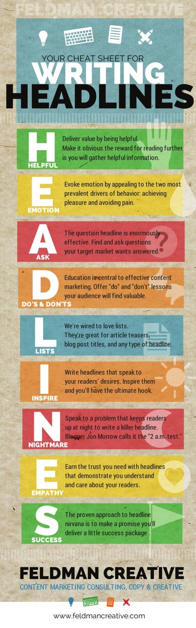 Writing Headlines infographic