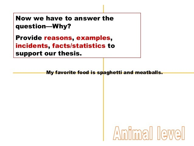 Easy and fun activity for my presentation?