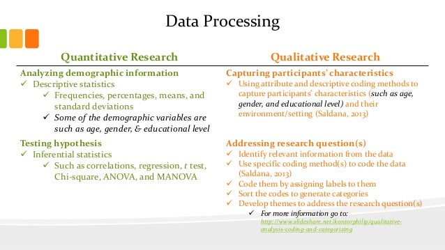 Dissertation research and methodology