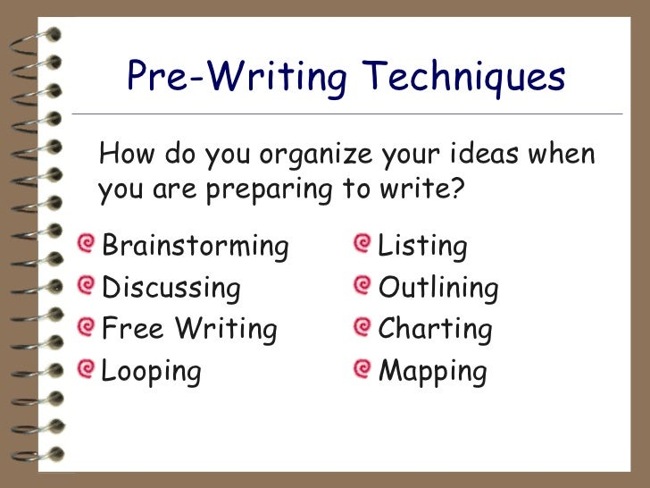 What is your favorite pre-writing strategy in English?