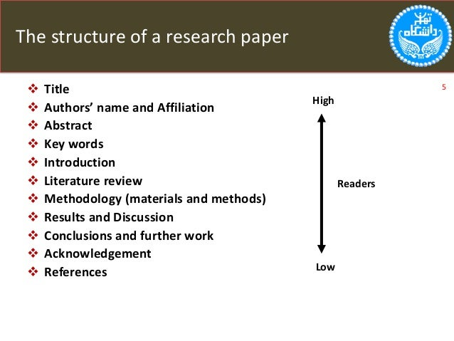 single author research paper Apa style (6th edition) (printable version here) apa so do not cite authors indirectly (ie, citing author a whom you saw cited by author b, without reading author a's paper) single-author entries by the same author are ordered by year of publication.
