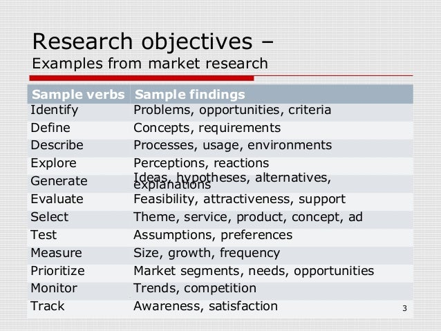 9 Essay Writing Tips To Marketing Research Objectives