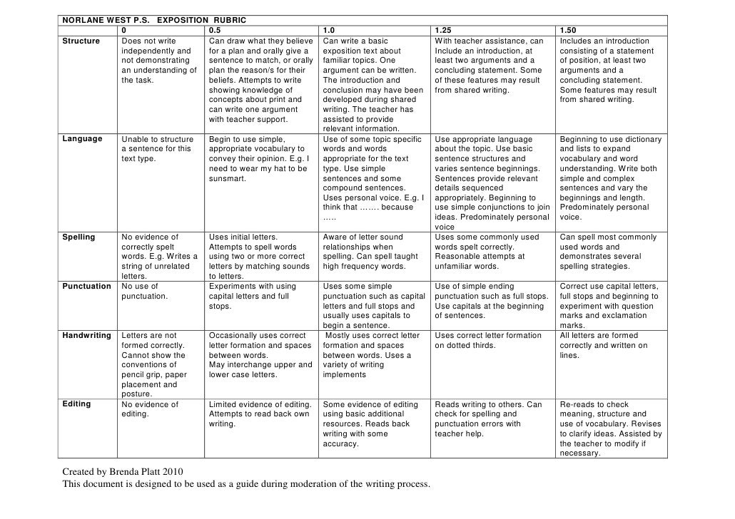 NORLANE WEST P.S. EXPOSITION RUBRIC          0                   0.5                                   1.0                ...