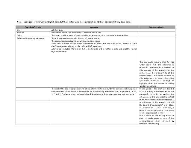 Writing sample and analysis