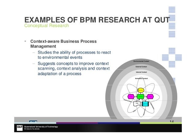 business research process paper