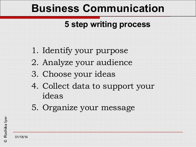 5 steps of the writing process The 5 stages of the writing process condensed from material prepared by: the kansas university writing center, kansas university, lawrence kansas the five steps of the writing process, lewiscpsborg step 1: prewriting and research.