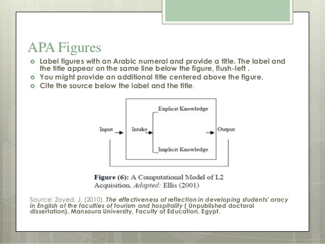 Dissertation Citation Apa Example Of Apa Referencing
