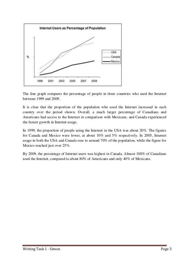 Essay line graph