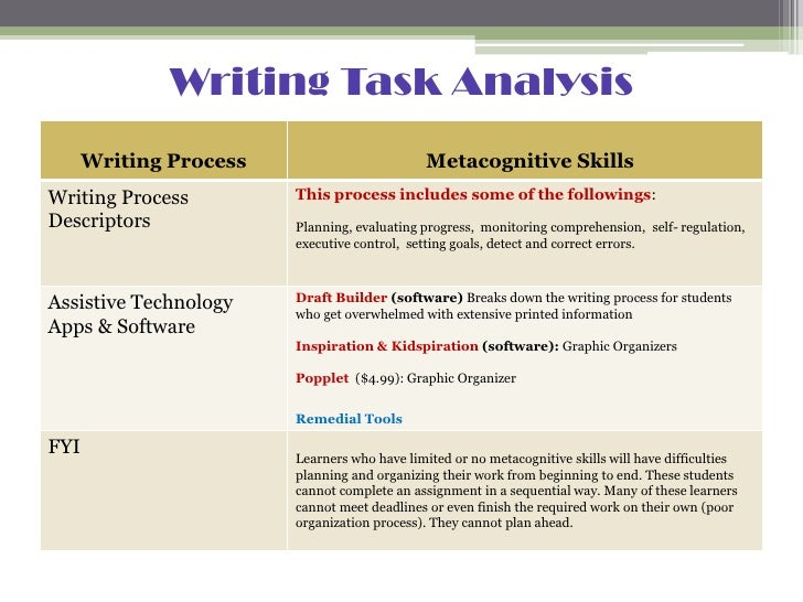 How to Write a Process Analysis Essay Without any Obstacles