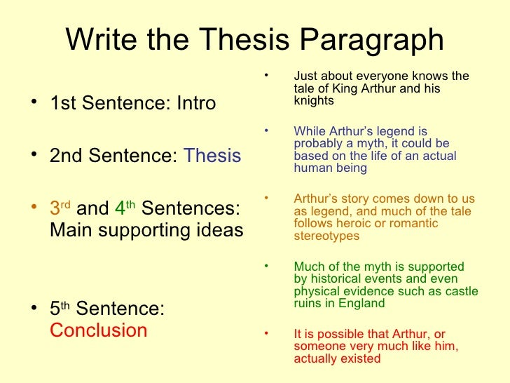 How do you write a basic essay?