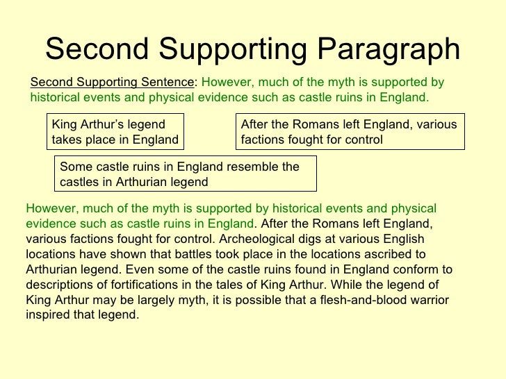 mordred essay Term spring '15 tags mordred, le morte d'arthur, sir thomas malory, uther pendragon click to edit the document details stephen king why we crave horror movies essay lemoore high eng english.