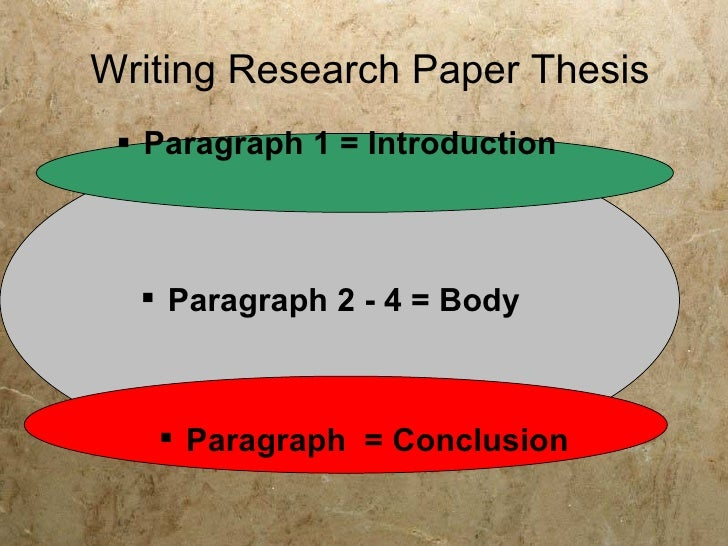Help write a thesis statement beginners youtube