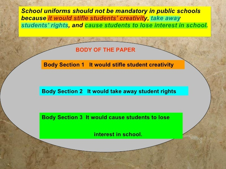 Writing custom directives