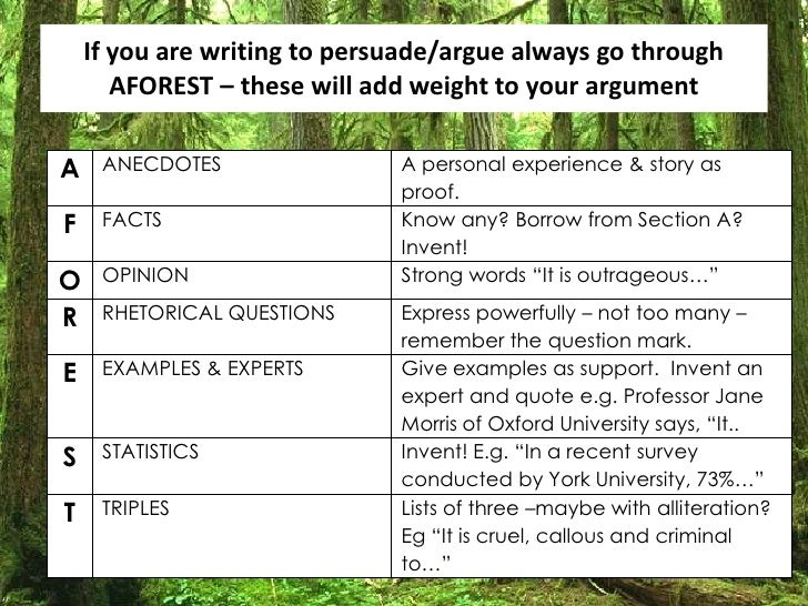 Forestry writing will example