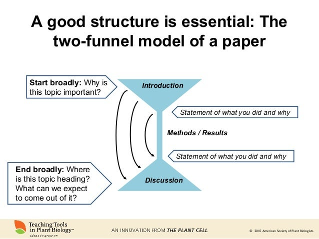 How to funnel out in an essay