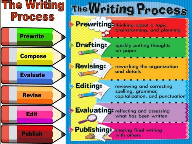 types of narrative writing Different types of writing: the many forms writing can take may 28, 2014 by natasha quinonez  the four basic essay types are expository, descriptive, narrative, and persuasive you can learn more about essays with this article summarizing the four different types.