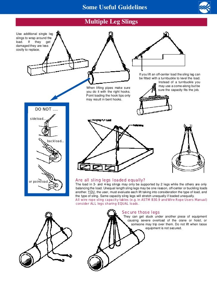 Some Useful Guidelines                                           Multiple Leg SlingsUse additional single legslings to wra...