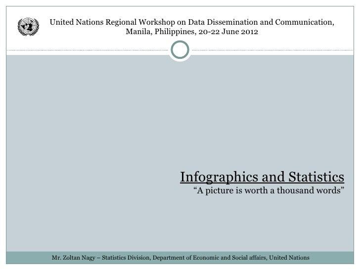Manila Workshop Infographics