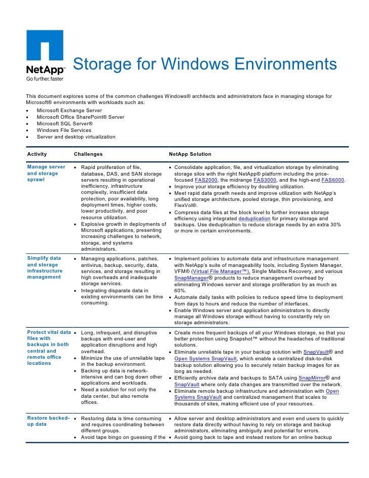 Storage for Windows Environments This document explores some of the common challenges Windows® architects and administrato...