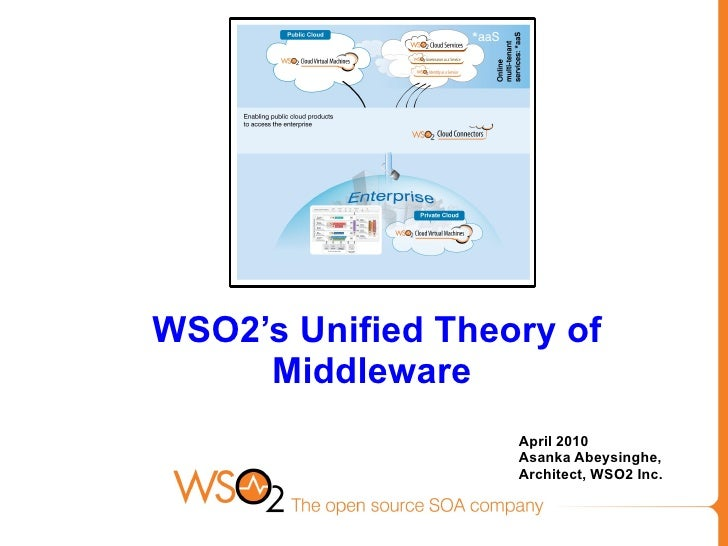 WSO2's Unified Theory of      Middleware                    April 2010                    Asanka Abeysinghe,              ...