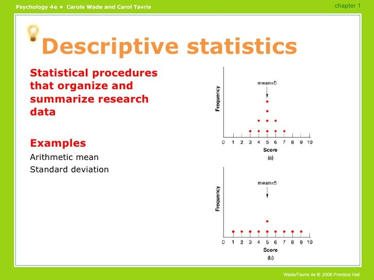 descriptive and inferential statistics being used in psychology Descriptive statistics are designed to describe a sample, and is  forth and you  could use inferential statistics to identify if your sample of data.